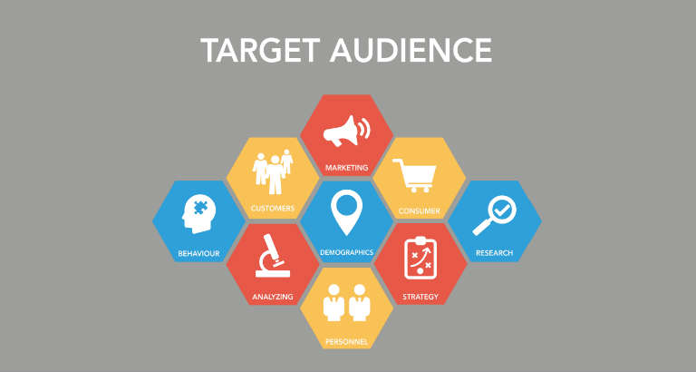 6 Helpful Tips for Identifying your Audience